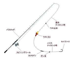 0円釣行紀 タックル ウキ釣り.png