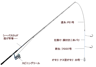 イシモチ サーフ タックル詳細.png